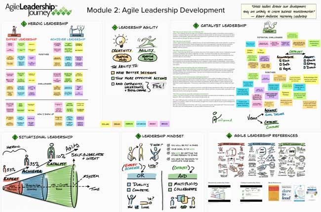 Agile Leadership Booklet